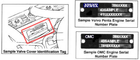 Identification: Motor Serial Number